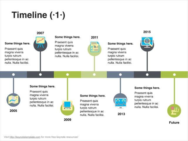 タイムラインだけを集めたKeynoteテンプレート Timeline